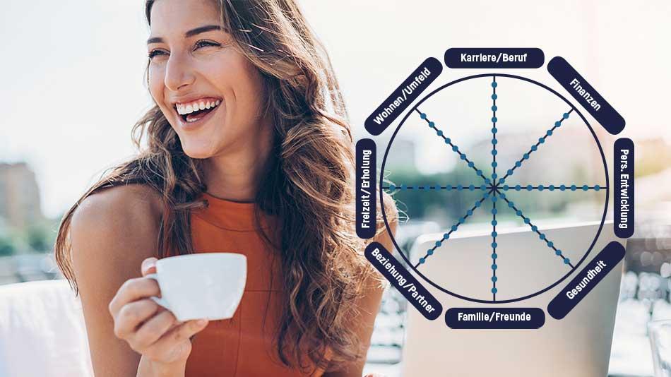 Bild zu Mit dem Lebensrad-Modell zu ganzheitlichem Glück